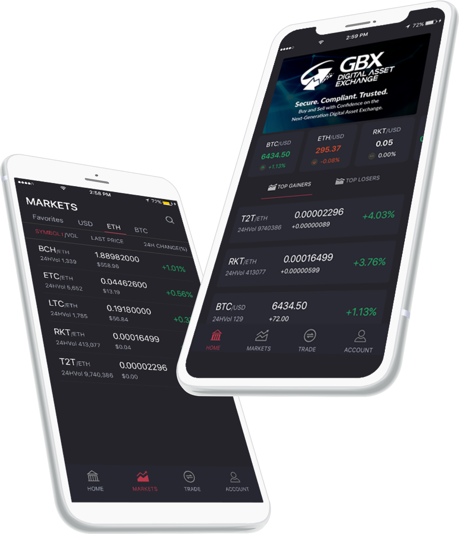 Gibraltar Digital Assets Exchange (GBX-GDX)